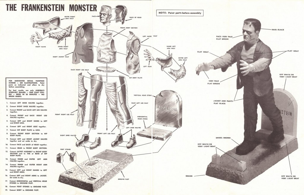 frankenstein first rough draft Summary victor succeeds in bringing his creation, an eight-foot man, to life in november of his second year excited and disgusted at the monster he had creat.