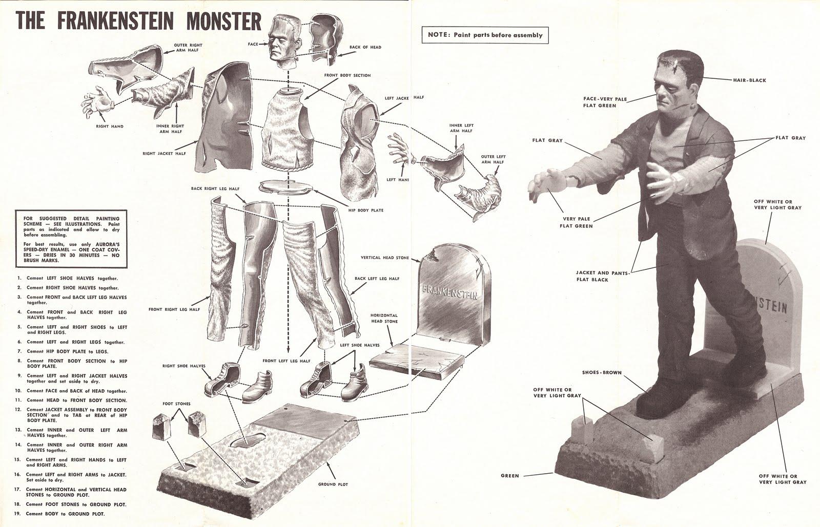compare contrast essay frankenstein monster
